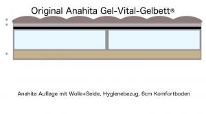 Gel-Vital-Gelbett® als Doppelbett