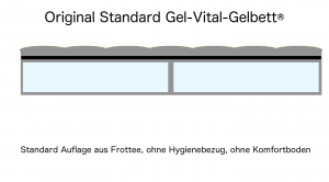 Original Gel-Vital-Gelbett® Lager-Abverkauf 180x200